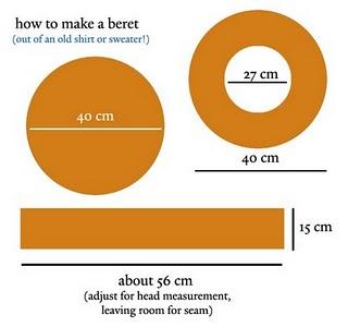 beret tutorial